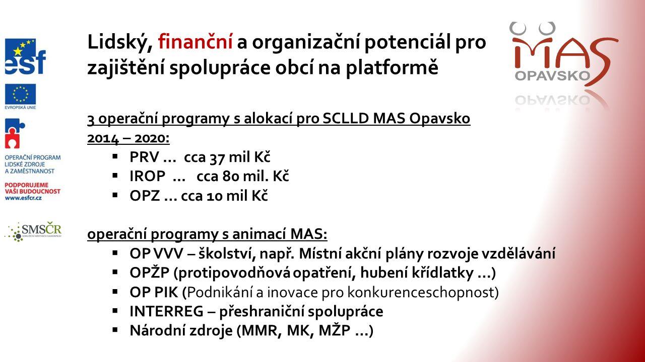 3 operační programy s alokací pro SCLLD MAS Opavsko 2014 – 2020:  PRV … cca 37 mil Kč  IROP...