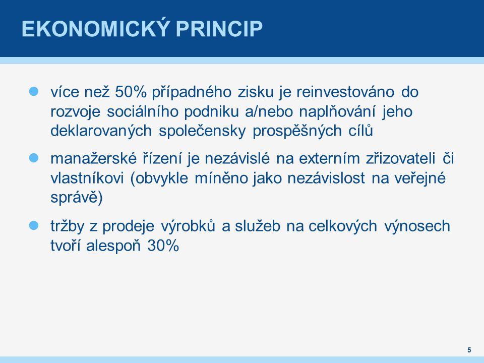 EKONOMICKÝ PRINCIP více než 50% případného zisku je reinvestováno do rozvoje sociálního podniku a/nebo naplňování jeho deklarovaných společensky prospěšných cílů manažerské řízení je nezávislé na externím zřizovateli či vlastníkovi (obvykle míněno jako nezávislost na veřejné správě) tržby z prodeje výrobků a služeb na celkových výnosech tvoří alespoň 30% 5