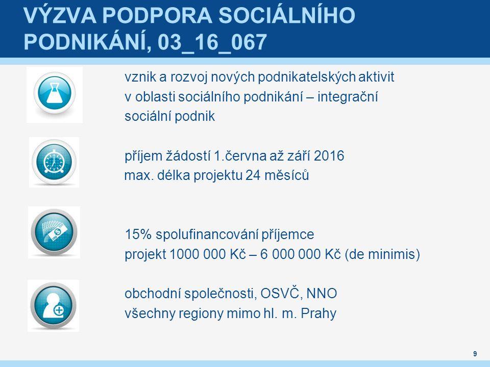 VÝZVA PODPORA SOCIÁLNÍHO PODNIKÁNÍ, 03_16_067 vznik a rozvoj nových podnikatelských aktivit v oblasti sociálního podnikání – integrační sociální podnik příjem žádostí 1.června až září 2016 max.
