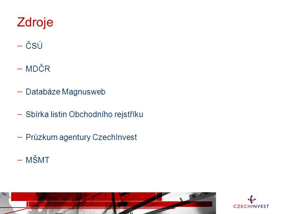 Zdroje ČSÚ MDČR Databáze Magnusweb Sbírka listin Obchodního rejstříku Průzkum agentury CzechInvest MŠMT