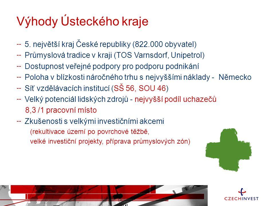 Výhody Ústeckého kraje 5.