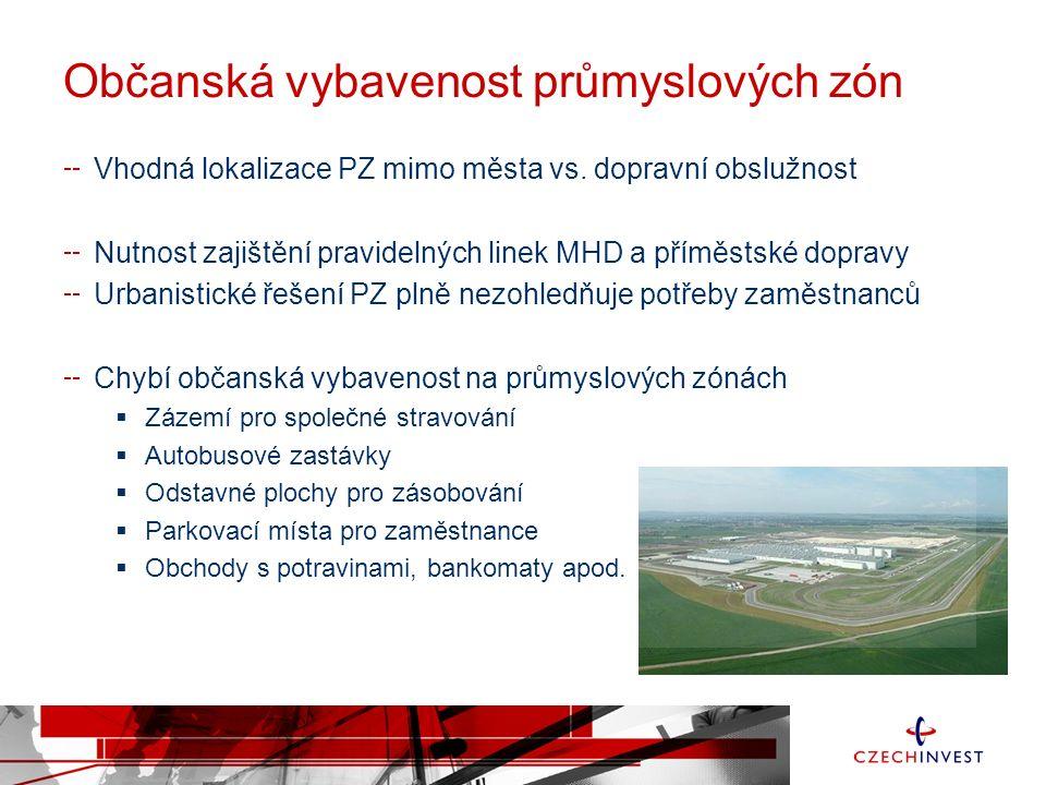 Občanská vybavenost průmyslových zón Vhodná lokalizace PZ mimo města vs.
