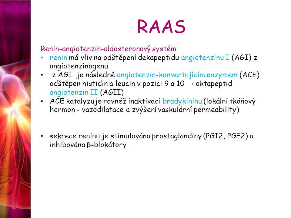 RAAS Renin-angiotenzin-aldosteronový systém renin má vliv na odštěpení dekapeptidu angiotenzinu I (AGI) z angiotenzinogenu z AGI je následně angiotenz