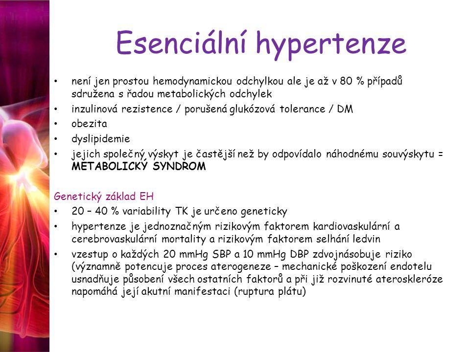 Esenciální hypertenze není jen prostou hemodynamickou odchylkou ale je až v 80 % případů sdružena s řadou metabolických odchylek inzulinová rezistence