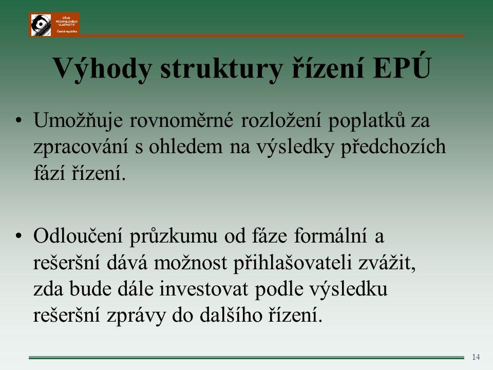ÚŘAD PRŮMYSLOVÉHO VLASTNICTVÍ Česká republika 14 Umožňuje rovnoměrné rozložení poplatků za zpracování s ohledem na výsledky předchozích fází řízení.