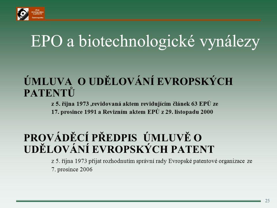 ÚŘAD PRŮMYSLOVÉHO VLASTNICTVÍ Česká republika 25 EPO a biotechnologické vynálezy ÚMLUVA O UDĚLOVÁNÍ EVROPSKÝCH PATENTŮ z 5.