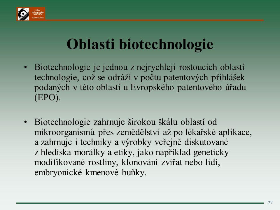 ÚŘAD PRŮMYSLOVÉHO VLASTNICTVÍ Česká republika 27 Oblasti biotechnologie Biotechnologie je jednou z nejrychleji rostoucích oblastí technologie, což se odráží v počtu patentových přihlášek podaných v této oblasti u Evropského patentového úřadu (EPO).