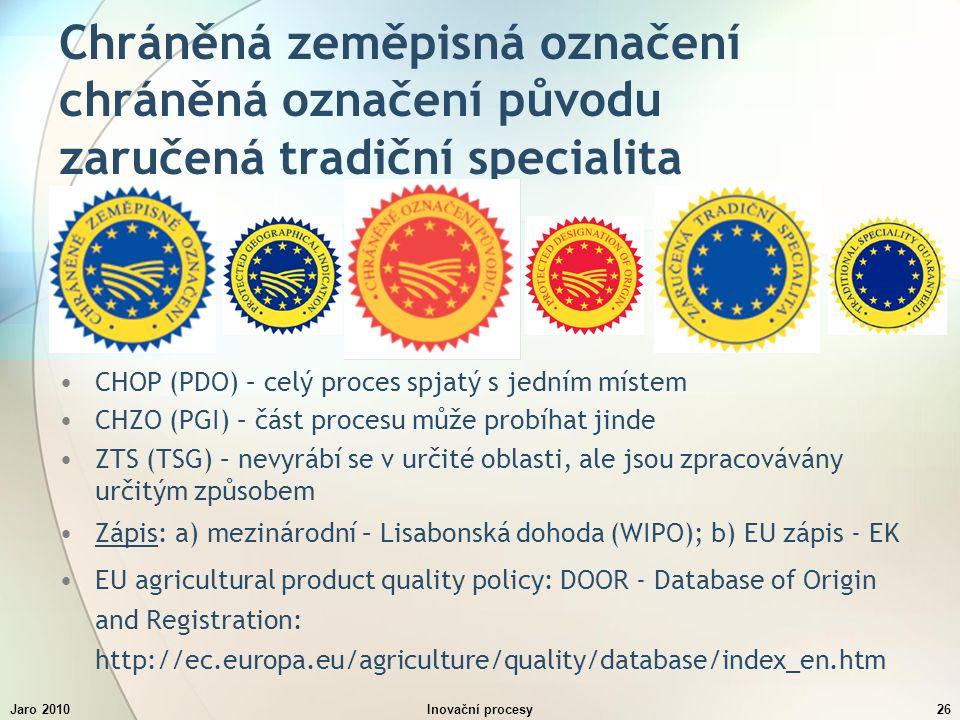 Jaro 2010Inovační procesy26 Chráněná zeměpisná označení chráněná označení původu zaručená tradiční specialita CHOP (PDO) – celý proces spjatý s jedním místem CHZO (PGI) – část procesu může probíhat jinde ZTS (TSG) – nevyrábí se v určité oblasti, ale jsou zpracovávány určitým způsobem Zápis: a) mezinárodní – Lisabonská dohoda (WIPO); b) EU zápis - EK EU agricultural product quality policy: DOOR - Database of Origin and Registration: http://ec.europa.eu/agriculture/quality/database/index_en.htm