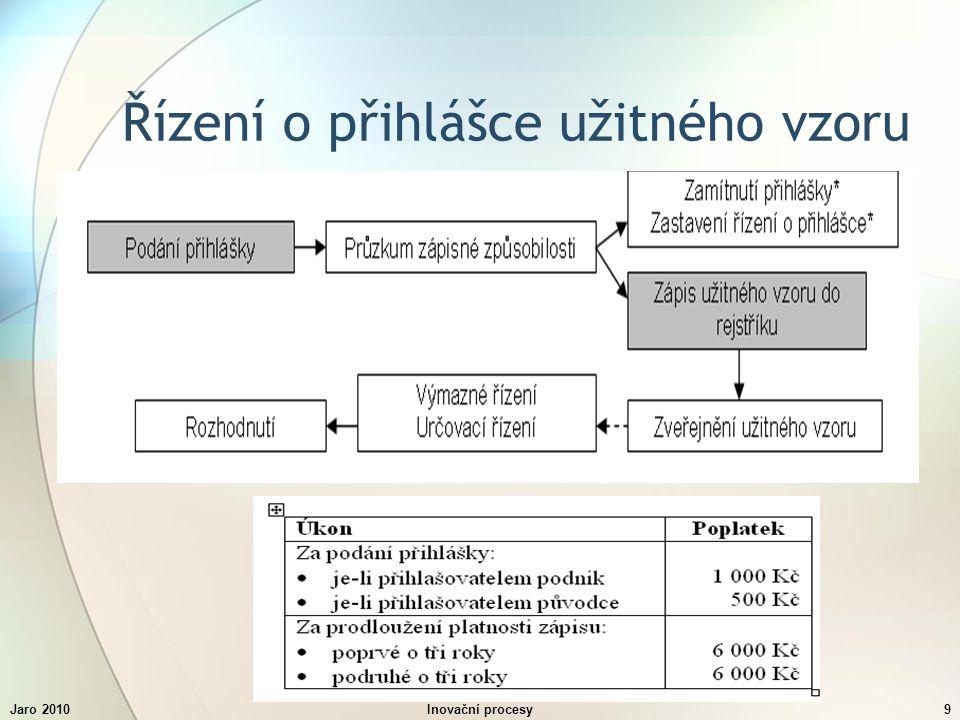 Jaro 2010Inovační procesy9 Řízení o přihlášce užitného vzoru