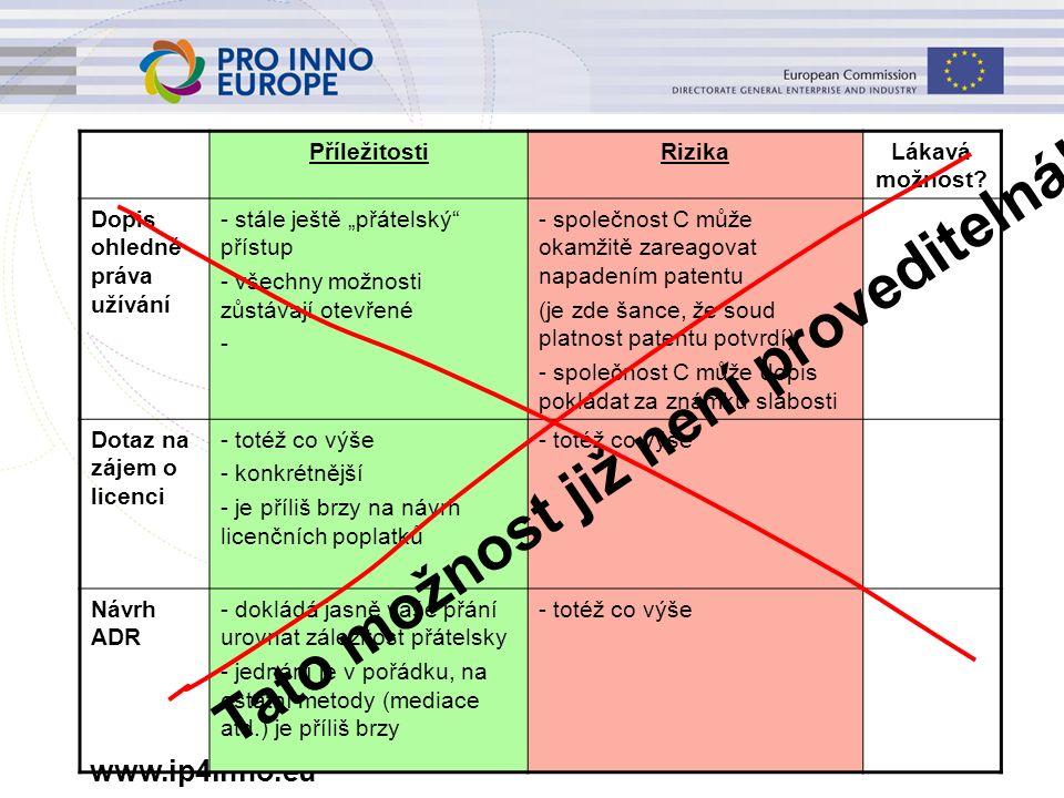 """www.ip4inno.eu PříležitostiRizikaLákavá možnost? Dopis ohledně práva užívání - stále ještě """"přátelský"""" přístup - všechny možnosti zůstávají otevřené -"""