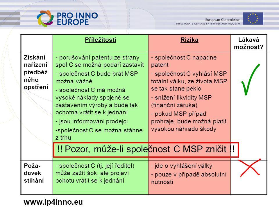 www.ip4inno.eu PříležitostiRizikaLákavá možnost? Získání nařízení předběž ného opatření - porušování patentu ze strany spol.C se možná podaří zastavit