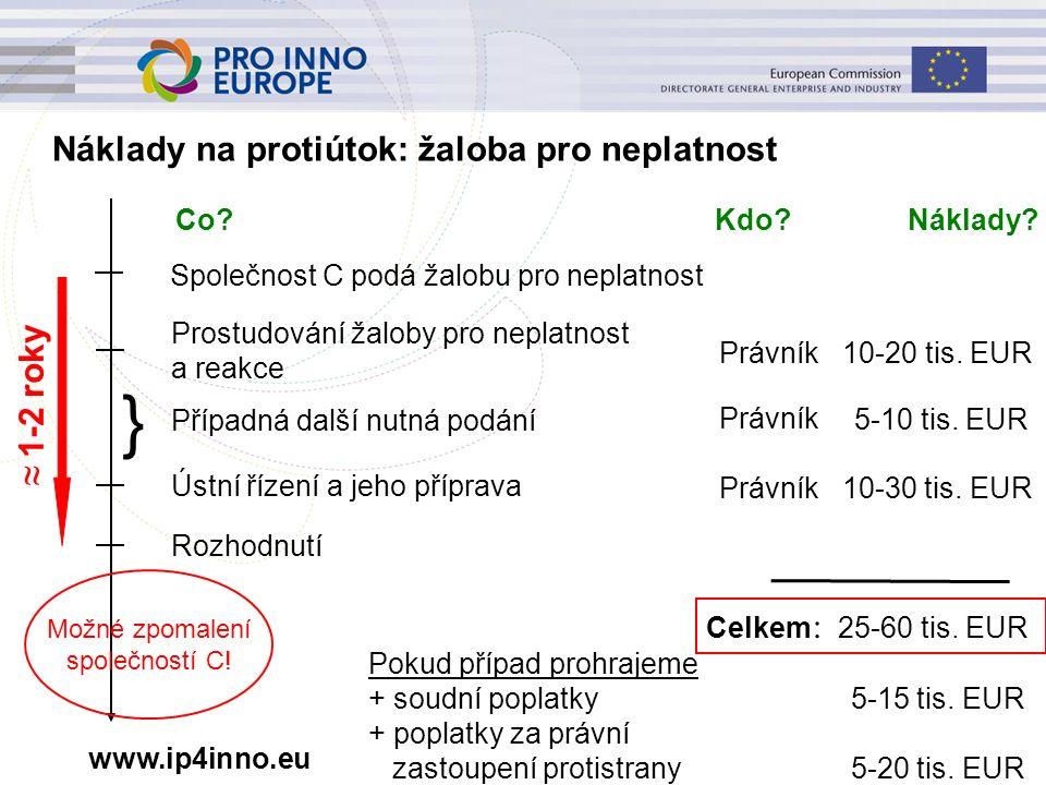 www.ip4inno.eu Co? Kdo? Náklady? Prostudování žaloby pro neplatnost a reakce Právník 10-20 tis. EUR } Případná další nutná podání Právník 5-10 tis. EU