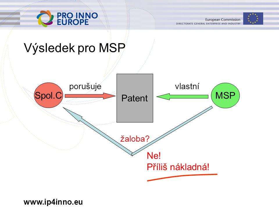 www.ip4inno.eu Výsledek pro MSP Spol.C Patent MSP porušuje vlastní žaloba Ne! Příliš nákladná!
