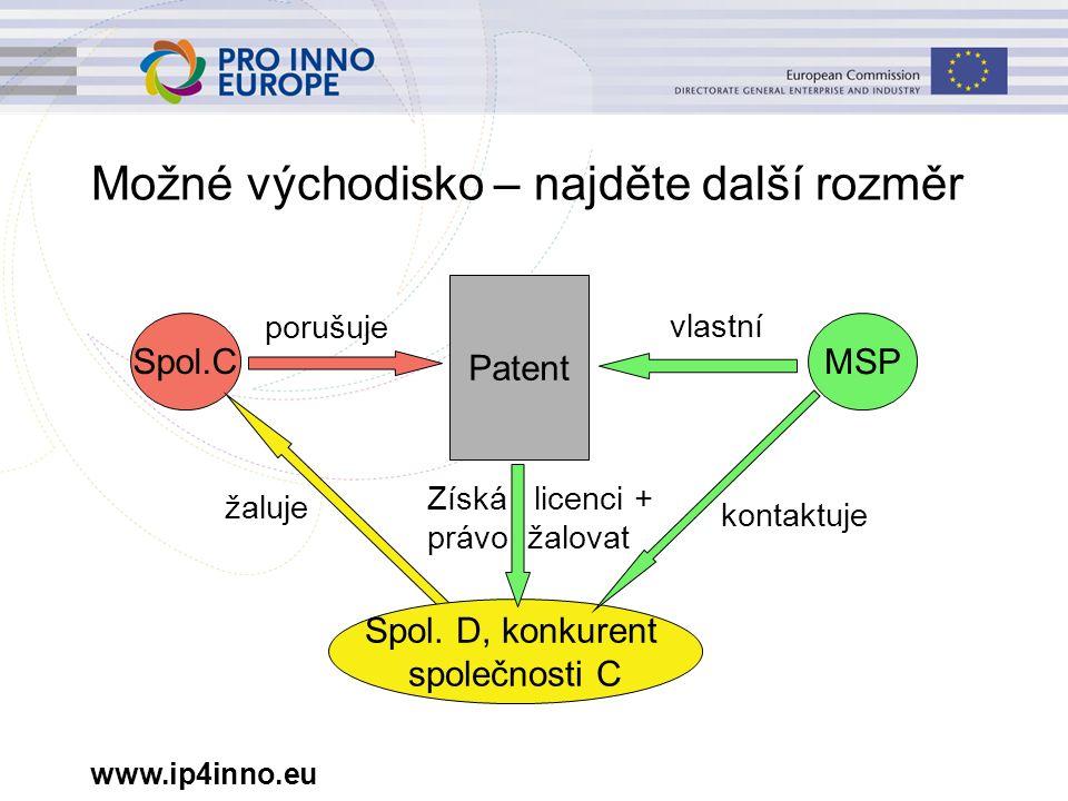 www.ip4inno.eu Možné východisko – najděte další rozměr Spol.C Patent MSP porušuje vlastní žaluje Spol. D, konkurent společnosti C kontaktuje Získá lic