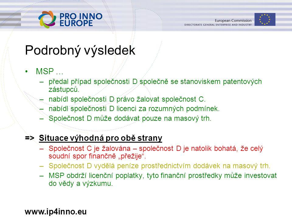 www.ip4inno.eu Podrobný výsledek MSP … –předal případ společnosti D společně se stanoviskem patentových zástupců. –nabídl společnosti D právo žalovat