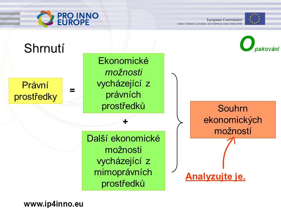 www.ip4inno.eu Shrnutí Právní prostředky = Ekonomické možnosti vycházející z právních prostředků + Další ekonomické možnosti vycházející z mimoprávních prostředků Souhrn ekonomických možností Analyzujte je.