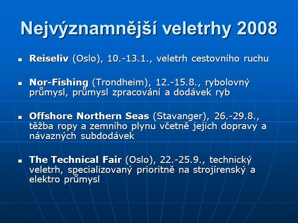 Nejvýznamnější veletrhy 2008 Reiseliv (Oslo), 10.-13.1., veletrh cestovního ruchu Reiseliv (Oslo), 10.-13.1., veletrh cestovního ruchu Nor-Fishing (Trondheim), 12.-15.8., rybolovný průmysl, průmysl zpracování a dodávek ryb Nor-Fishing (Trondheim), 12.-15.8., rybolovný průmysl, průmysl zpracování a dodávek ryb Offshore Northern Seas (Stavanger), 26.-29.8., těžba ropy a zemního plynu včetně jejich dopravy a návazných subdodávek Offshore Northern Seas (Stavanger), 26.-29.8., těžba ropy a zemního plynu včetně jejich dopravy a návazných subdodávek The Technical Fair (Oslo), 22.-25.9., technický veletrh, specializovaný prioritně na strojírenský a elektro průmysl The Technical Fair (Oslo), 22.-25.9., technický veletrh, specializovaný prioritně na strojírenský a elektro průmysl