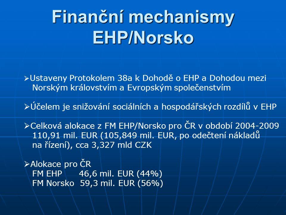Finanční mechanismy EHP/Norsko  Ustaveny Protokolem 38a k Dohodě o EHP a Dohodou mezi Norským královstvím a Evropským společenstvím  Účelem je snižování sociálních a hospodářských rozdílů v EHP  Celková alokace z FM EHP/Norsko pro ČR v období 2004-2009 110,91 mil.