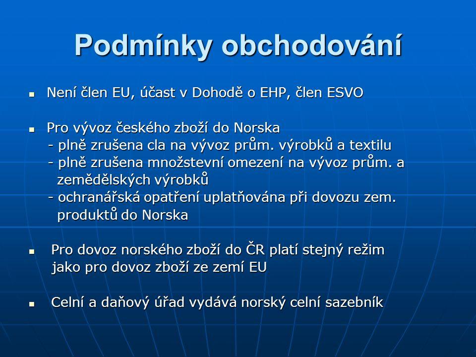 Podmínky obchodování Není člen EU, účast v Dohodě o EHP, člen ESVO Není člen EU, účast v Dohodě o EHP, člen ESVO Pro vývoz českého zboží do Norska Pro vývoz českého zboží do Norska - plně zrušena cla na vývoz prům.