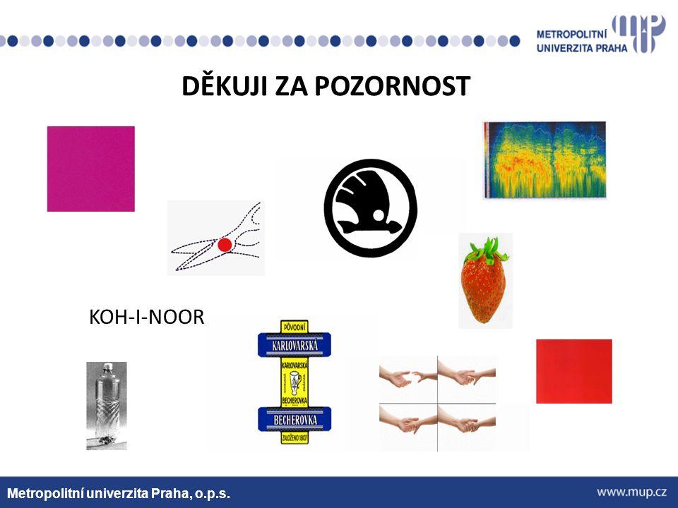 Metropolitní univerzita Praha, o.p.s. DĚKUJI ZA POZORNOST KOH-I-NOOR