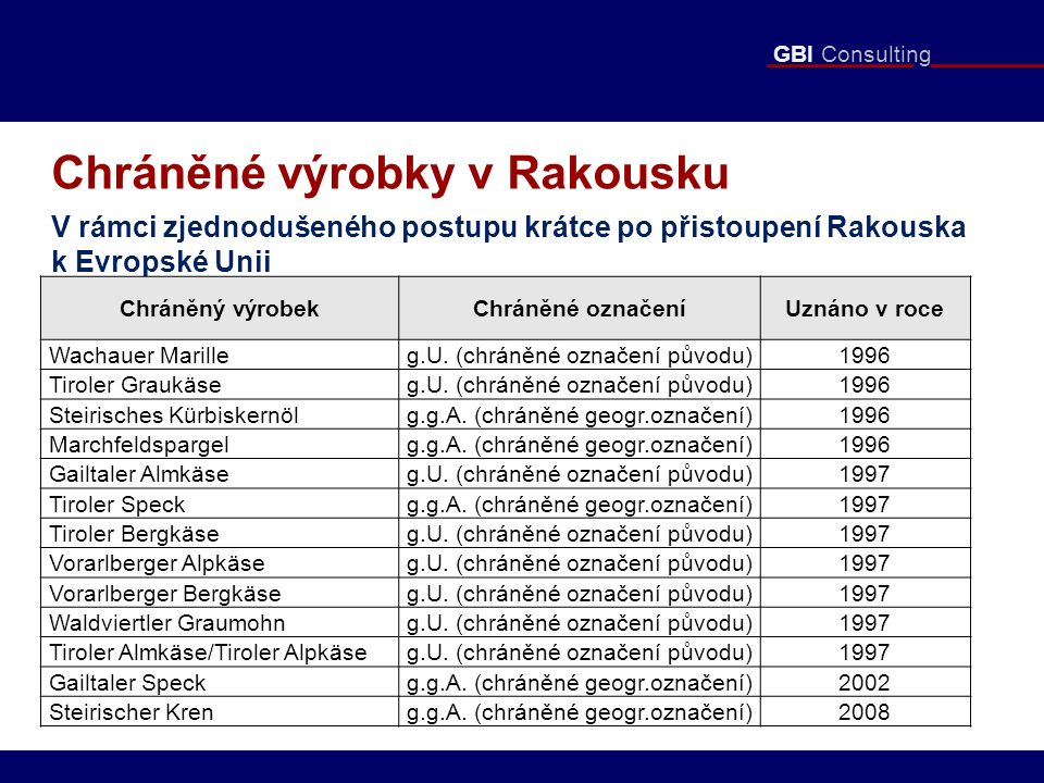 GBI Consulting Chráněné výrobky v Rakousku V rámci zjednodušeného postupu krátce po přistoupení Rakouska k Evropské Unii Chráněný výrobekChráněné označeníUznáno v roce Wachauer Marilleg.U.