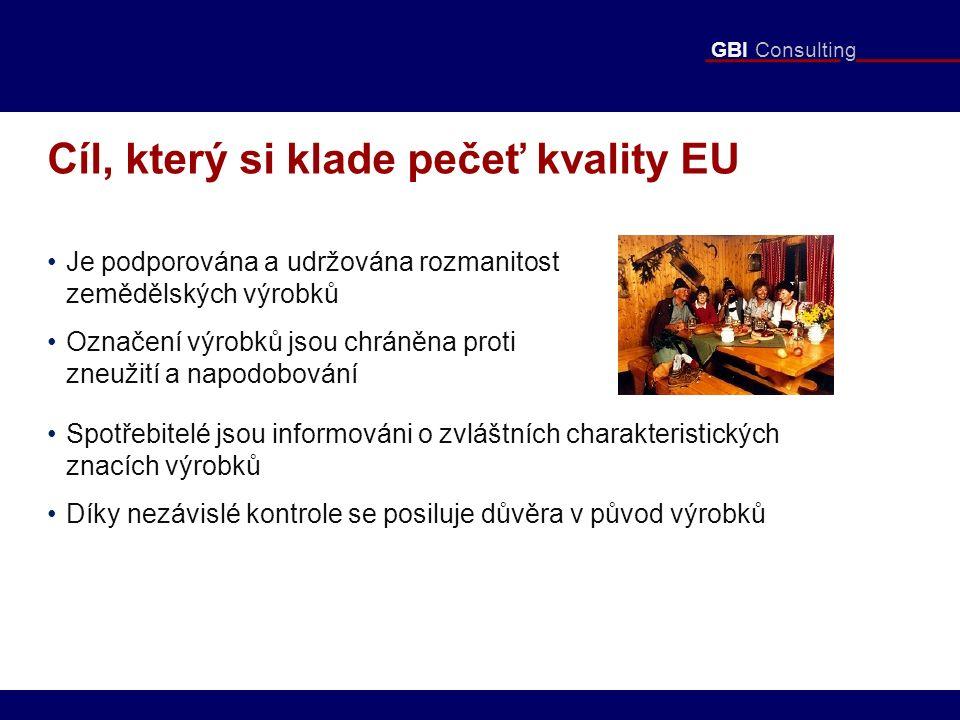 GBI Consulting Cíl, který si klade pečeť kvality EU Je podporována a udržována rozmanitost zemědělských výrobků Označení výrobků jsou chráněna proti zneužití a napodobování Spotřebitelé jsou informováni o zvláštních charakteristických znacích výrobků Díky nezávislé kontrole se posiluje důvěra v původ výrobků