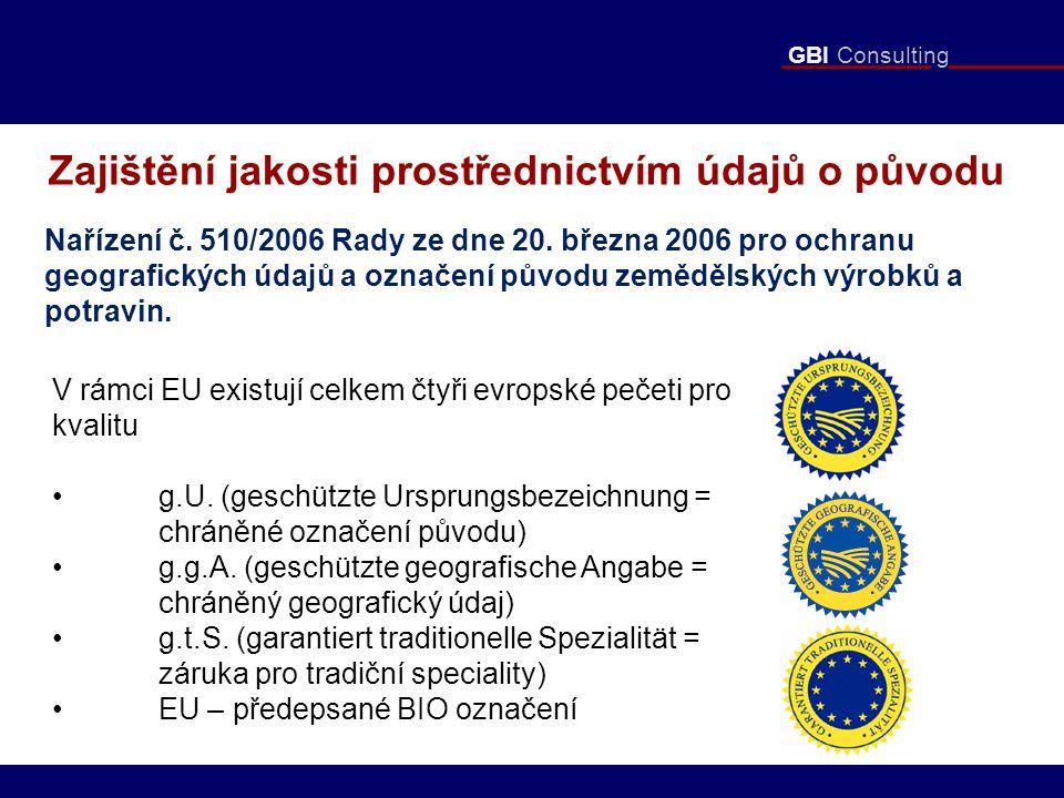 GBI Consulting Evropská pečeť kvality Chráněné označení původu Chráněné označení původu znamená, že se vznik, příprava a výroba určitého výrobku musí uskutečňovat v určité geografické oblasti podle uznaného a pevně stanoveného postupu.