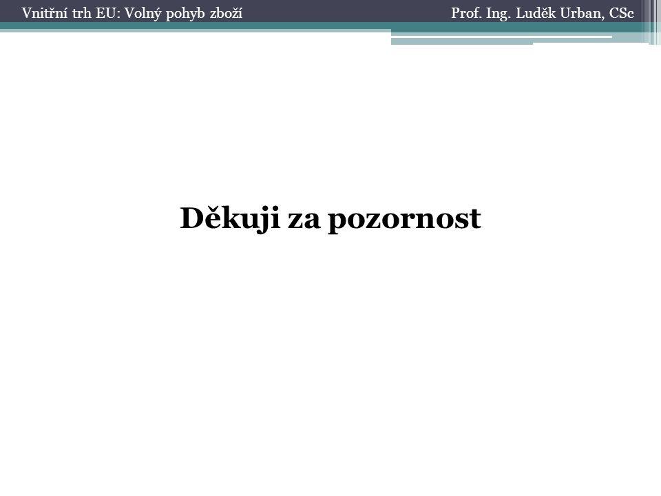 Prof. Ing. Luděk Urban, CScVnitřní trh EU: Volný pohyb zboží Děkuji za pozornost