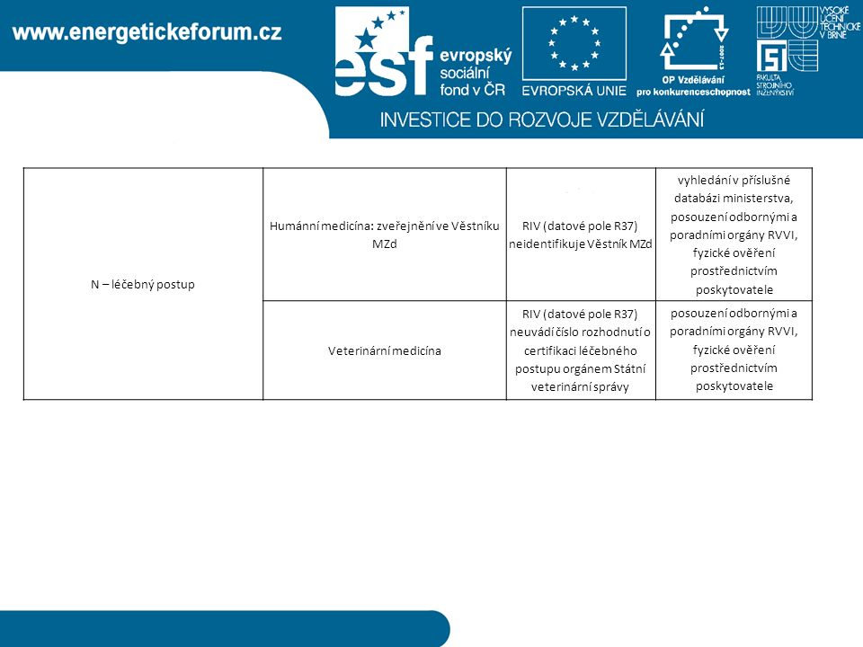 N – léčebný postup Humánní medicína: zveřejnění ve Věstníku MZd RIV (datové pole R37) neidentifikuje Věstník MZd vyhledání v příslušné databázi ministerstva, posouzení odbornými a poradními orgány RVVI, fyzické ověření prostřednictvím poskytovatele Veterinární medicína RIV (datové pole R37) neuvádí číslo rozhodnutí o certifikaci léčebného postupu orgánem Státní veterinární správy posouzení odbornými a poradními orgány RVVI, fyzické ověření prostřednictvím poskytovatele
