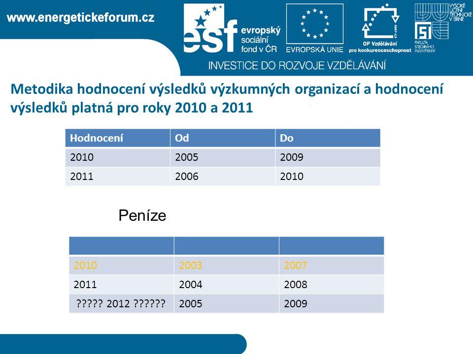 Metodika hodnocení výsledků výzkumných organizací a hodnocení výsledků platná pro roky 2010 a 2011 HodnoceníOdDo 201020052009 201120062010 20032007 201120042008 ????.