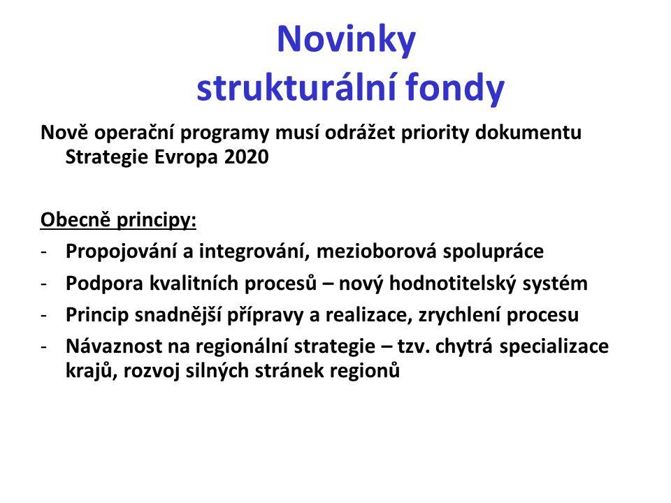 Novinky strukturální fondy Nově operační programy musí odrážet priority dokumentu Strategie Evropa 2020 Obecně principy: -Propojování a integrování, mezioborová spolupráce -Podpora kvalitních procesů – nový hodnotitelský systém -Princip snadnější přípravy a realizace, zrychlení procesu -Návaznost na regionální strategie – tzv.