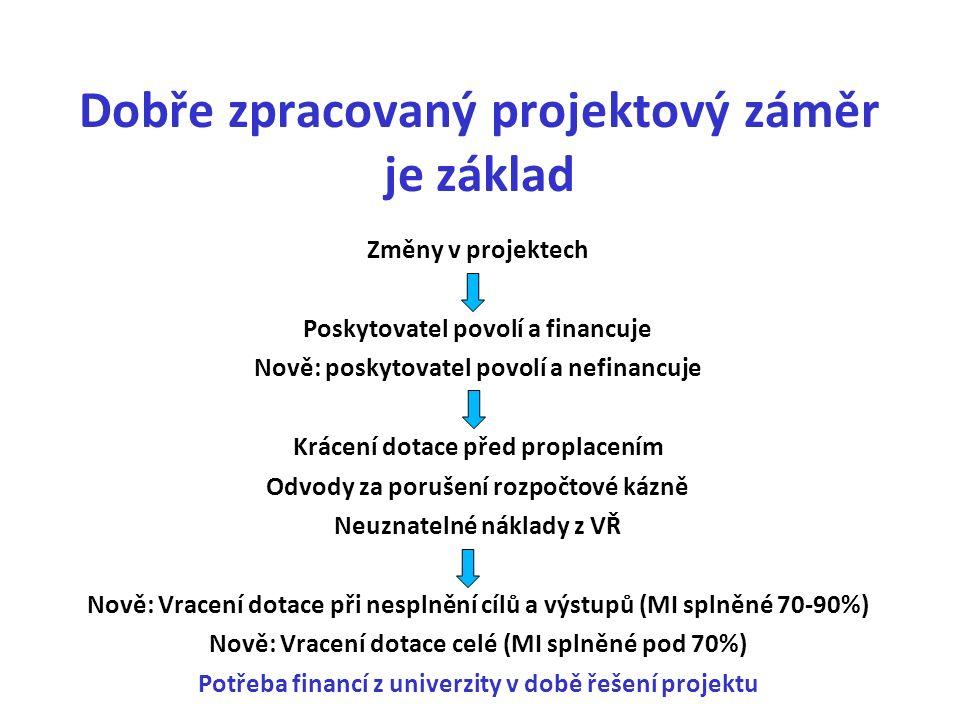 Na co se ptáte.V jaké fázi je příprava OP VVV.