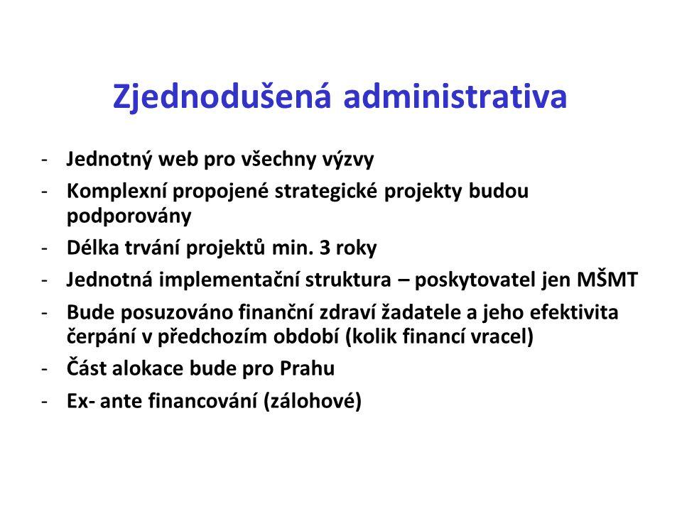 Zjednodušená administrativa -Jednotný web pro všechny výzvy -Komplexní propojené strategické projekty budou podporovány -Délka trvání projektů min.