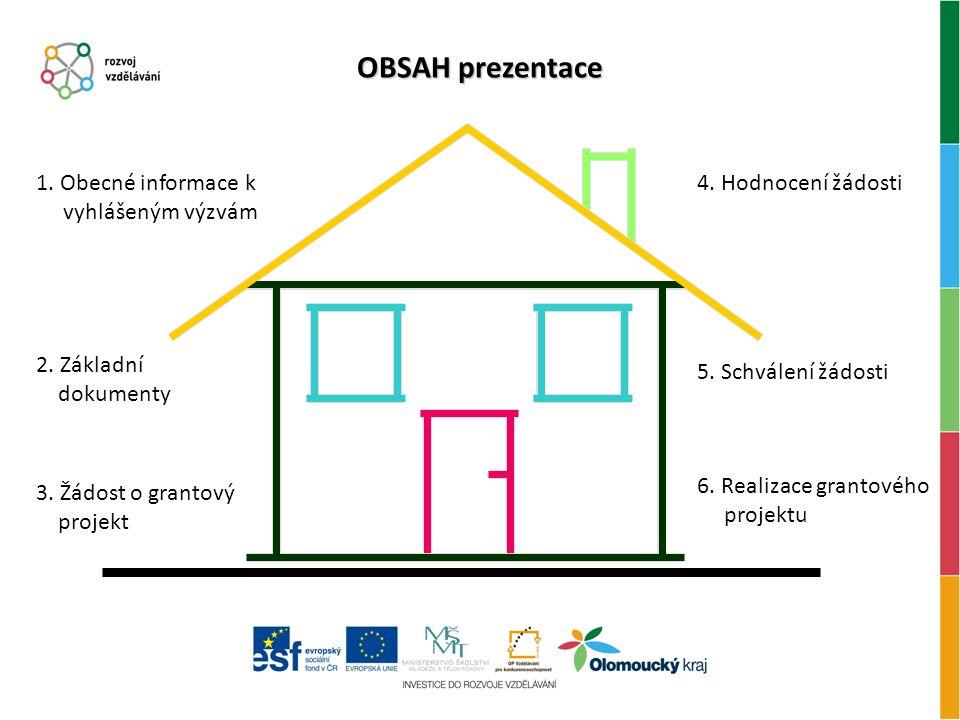 OBSAH prezentace 1. Obecné informace k vyhlášeným výzvám 2.