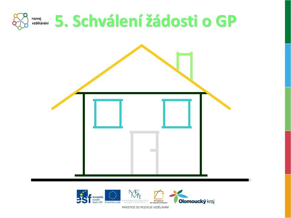 5. Schválení žádosti o GP