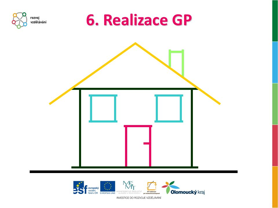 6. Realizace GP