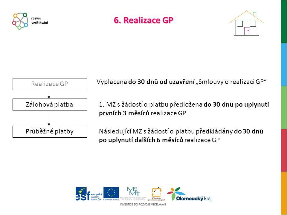 """Realizace GP Zálohová platba Průběžné platby Vyplacena do 30 dnů od uzavření """"Smlouvy o realizaci GP 1."""