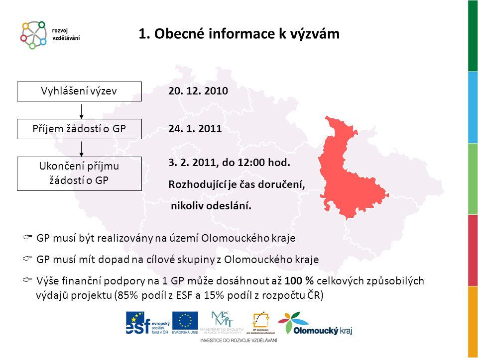 Vyhlášení výzev 1. Obecné informace k výzvám Příjem žádostí o GP Ukončení příjmu žádostí o GP 20.