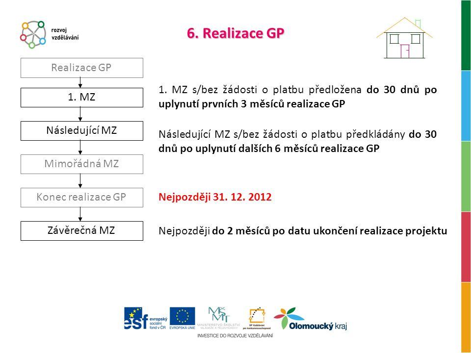 Realizace GP 1. MZ Následující MZ Konec realizace GP Závěrečná MZ 1.