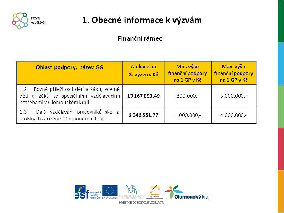 1. Obecné informace k výzvám Oblast podpory, název GG Alokace na 3.