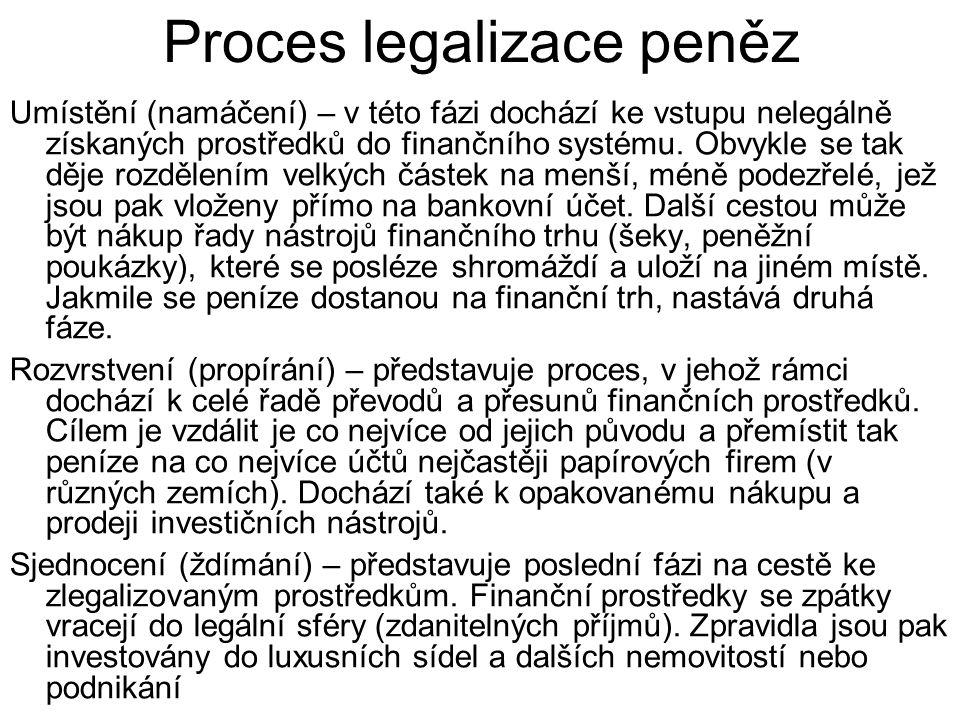 Proces legalizace peněz Umístění (namáčení) – v této fázi dochází ke vstupu nelegálně získaných prostředků do finančního systému.