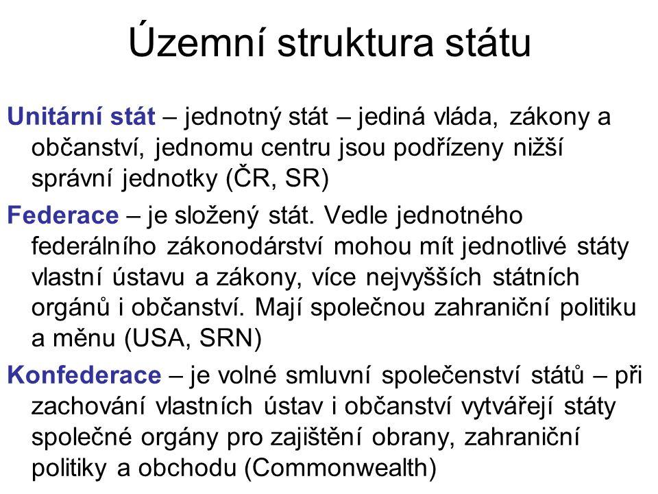 Územní struktura státu Unitární stát – jednotný stát – jediná vláda, zákony a občanství, jednomu centru jsou podřízeny nižší správní jednotky (ČR, SR) Federace – je složený stát.