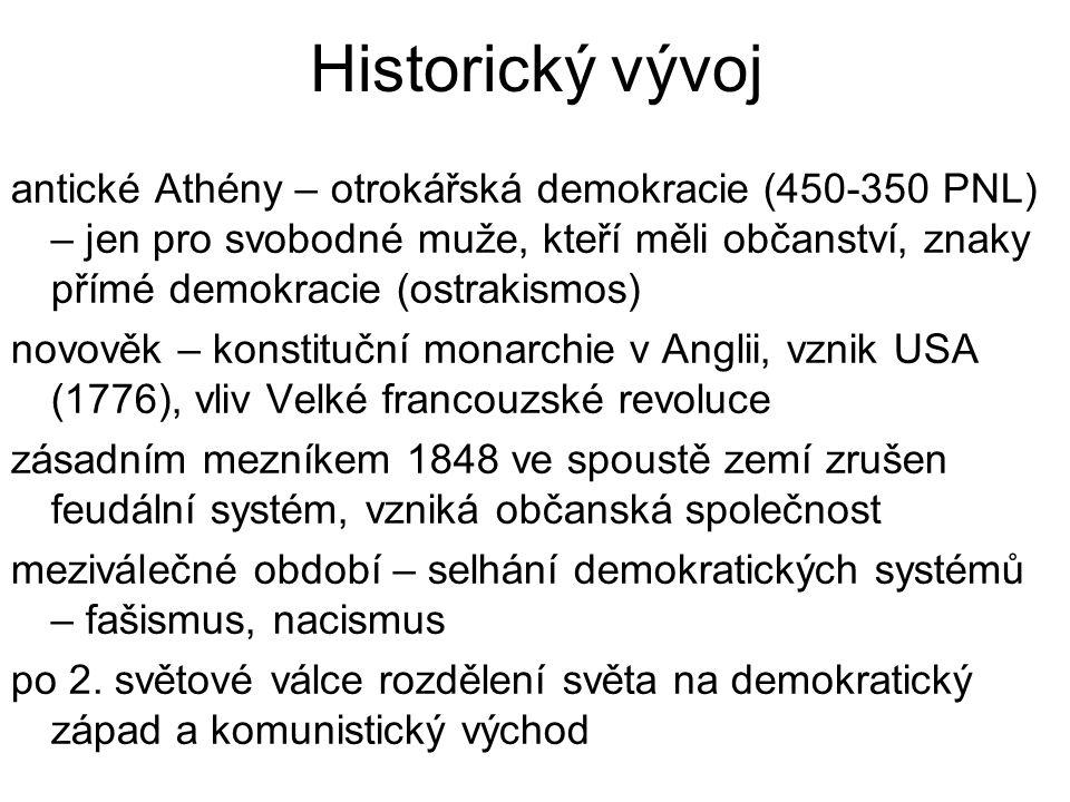 Historický vývoj antické Athény – otrokářská demokracie (450-350 PNL) – jen pro svobodné muže, kteří měli občanství, znaky přímé demokracie (ostrakismos) novověk – konstituční monarchie v Anglii, vznik USA (1776), vliv Velké francouzské revoluce zásadním mezníkem 1848 ve spoustě zemí zrušen feudální systém, vzniká občanská společnost meziválečné období – selhání demokratických systémů – fašismus, nacismus po 2.