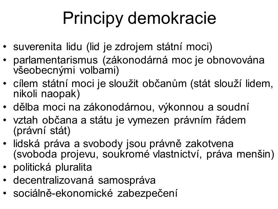 Principy demokracie suverenita lidu (lid je zdrojem státní moci) parlamentarismus (zákonodárná moc je obnovována všeobecnými volbami) cílem státní moci je sloužit občanům (stát slouží lidem, nikoli naopak) dělba moci na zákonodárnou, výkonnou a soudní vztah občana a státu je vymezen právním řádem (právní stát) lidská práva a svobody jsou právně zakotvena (svoboda projevu, soukromé vlastnictví, práva menšin) politická pluralita decentralizovaná samospráva sociálně-ekonomické zabezpečení
