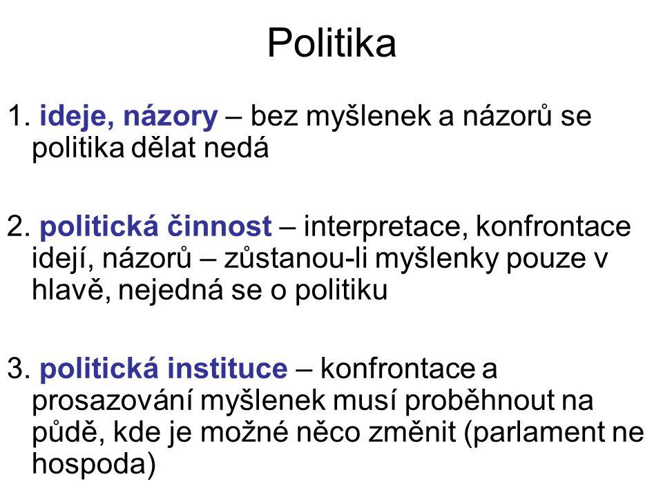 Politika 1. ideje, názory – bez myšlenek a názorů se politika dělat nedá 2.