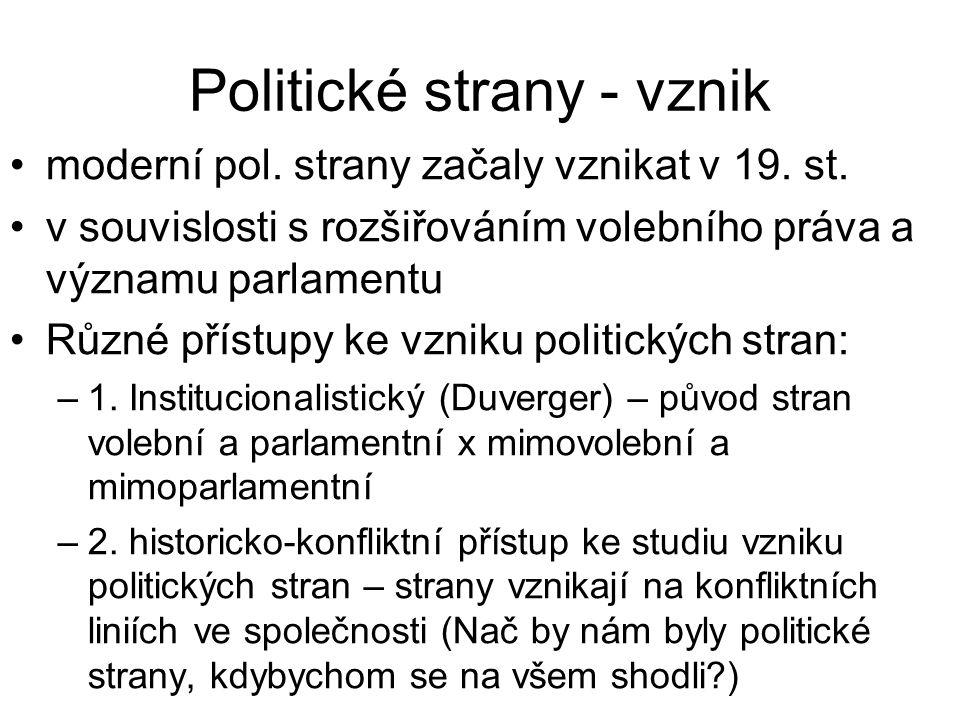 Politické strany - vznik moderní pol. strany začaly vznikat v 19.