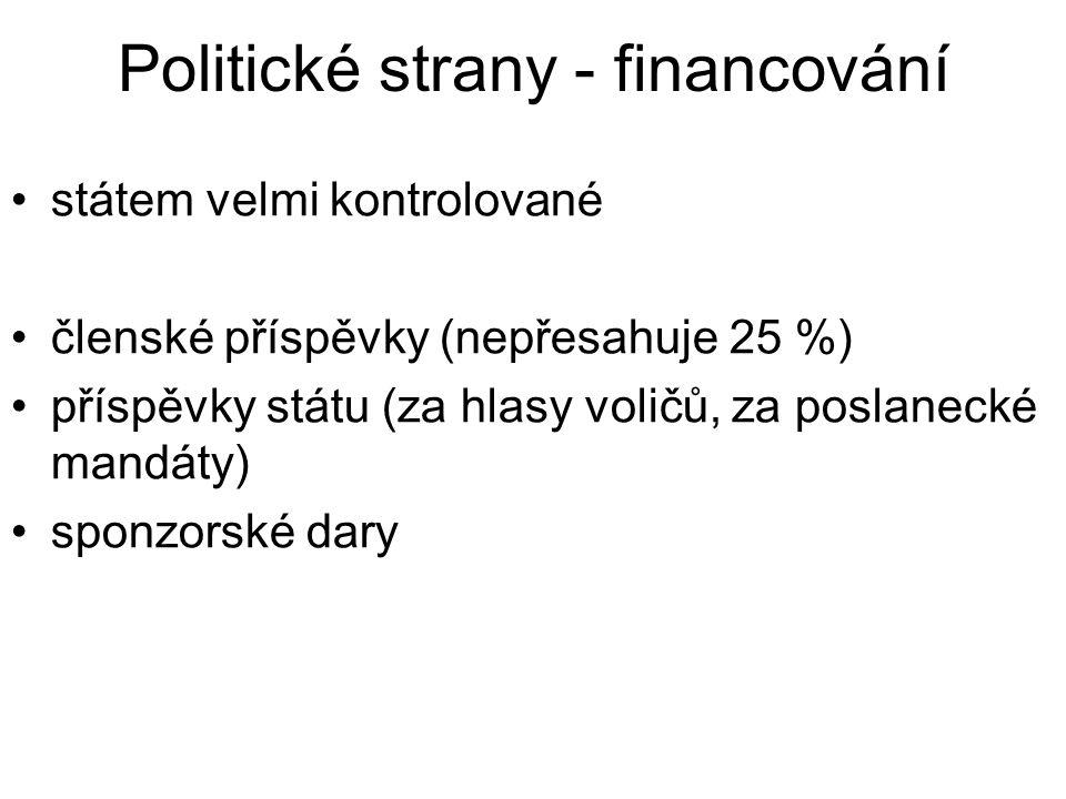 Politické strany - financování státem velmi kontrolované členské příspěvky (nepřesahuje 25 %) příspěvky státu (za hlasy voličů, za poslanecké mandáty) sponzorské dary