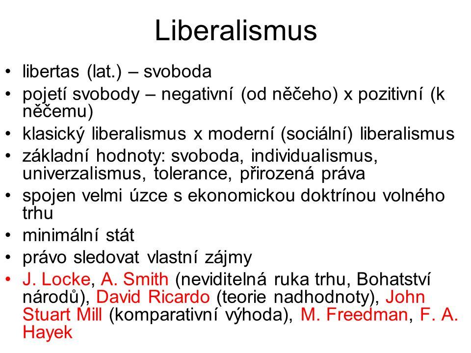 Liberalismus libertas (lat.) – svoboda pojetí svobody – negativní (od něčeho) x pozitivní (k něčemu) klasický liberalismus x moderní (sociální) liberalismus základní hodnoty: svoboda, individualismus, univerzalismus, tolerance, přirozená práva spojen velmi úzce s ekonomickou doktrínou volného trhu minimální stát právo sledovat vlastní zájmy J.