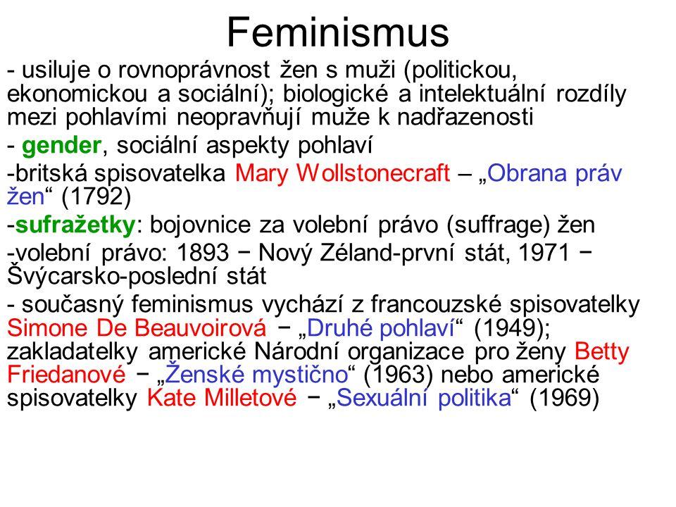 """Feminismus - usiluje o rovnoprávnost žen s muži (politickou, ekonomickou a sociální); biologické a intelektuální rozdíly mezi pohlavími neopravňují muže k nadřazenosti - gender, sociální aspekty pohlaví -britská spisovatelka Mary Wollstonecraft – """"Obrana práv žen (1792) -sufražetky: bojovnice za volební právo (suffrage) žen -volební právo: 1893 − Nový Zéland-první stát, 1971 − Švýcarsko-poslední stát - současný feminismus vychází z francouzské spisovatelky Simone De Beauvoirová − """"Druhé pohlaví (1949); zakladatelky americké Národní organizace pro ženy Betty Friedanové − """"Ženské mystično (1963) nebo americké spisovatelky Kate Milletové − """"Sexuální politika (1969)"""