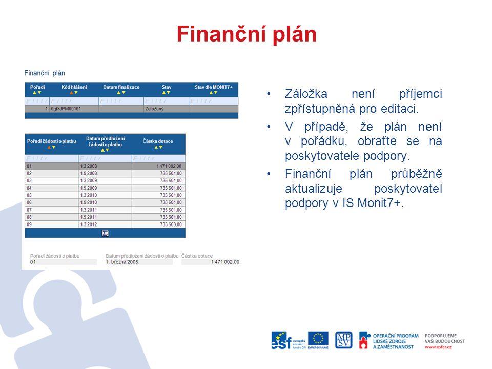 Finanční plán Záložka není příjemci zpřístupněná pro editaci.